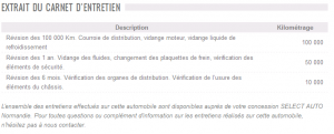 post-php-ajout-texte-par-defaut-wordpress-5